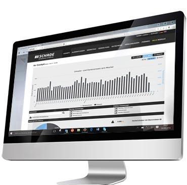 Monitor mit Kundensoftware EcoData von Smartloyalty
