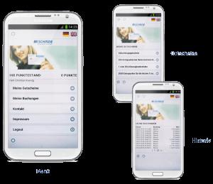 Smartphone-Modul