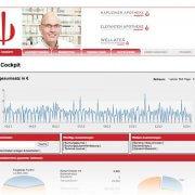 Kundenkarten-Cockpit der Apotheken Wagner in Geldern und Moers
