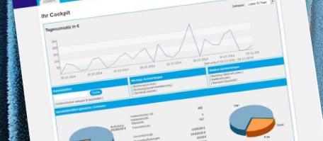 Das Cockpit des Kundenkartensystems liefert übersichtliche Daten