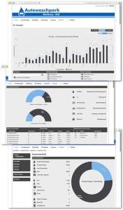 EcoValue-Gutscheinkarten-Sytemsoftware
